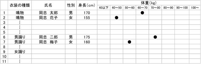寸法表イメージ